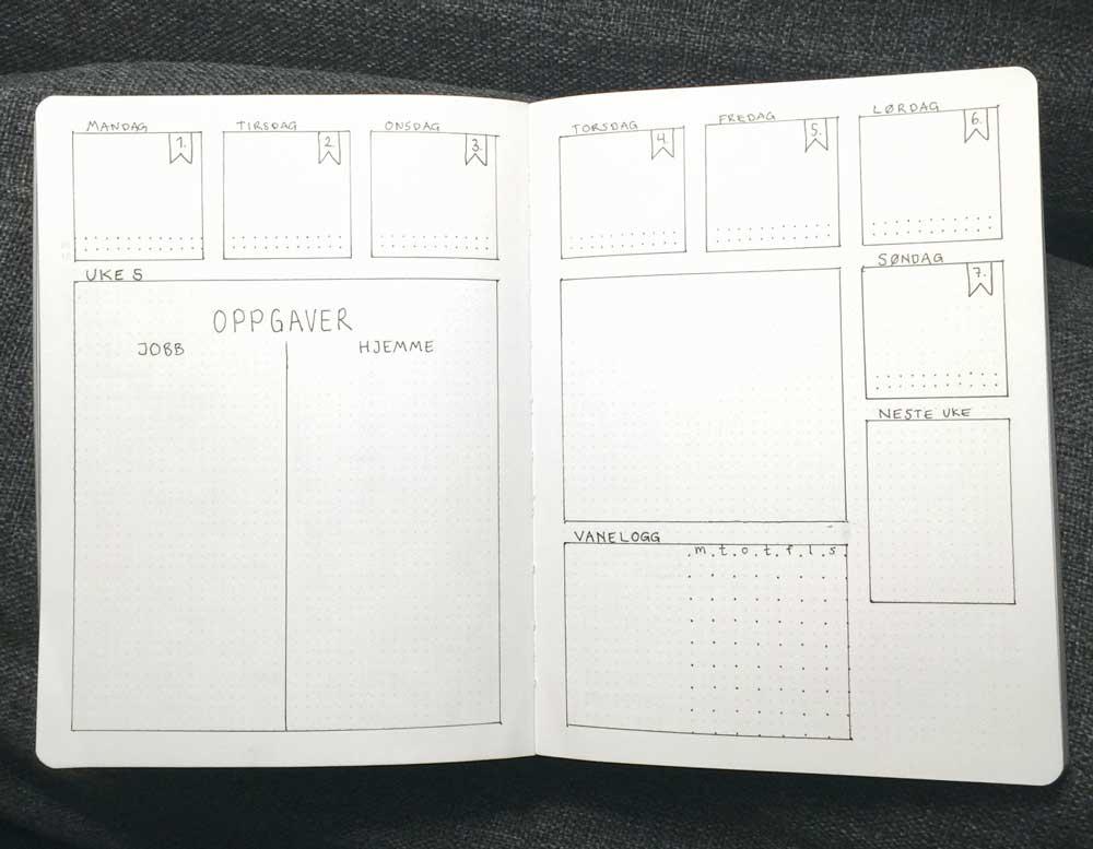 En uke i min punktjournal / Listelykke